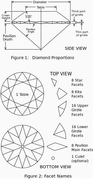 overzicht diamant briljant slijpen