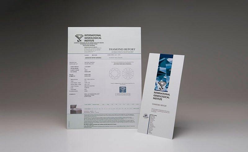 certificaat igi